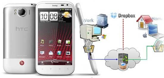 Как увеличить память в HTC Sensation XL?