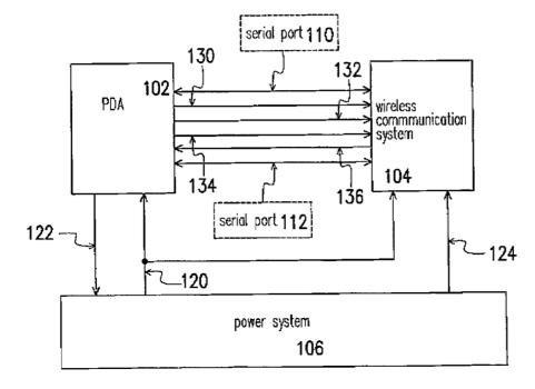 Иллюстрация к патенту HTC '414