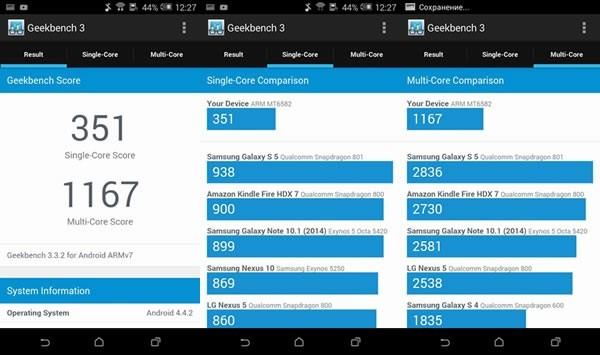 Обзор HTC Desire 526G Dual Sim