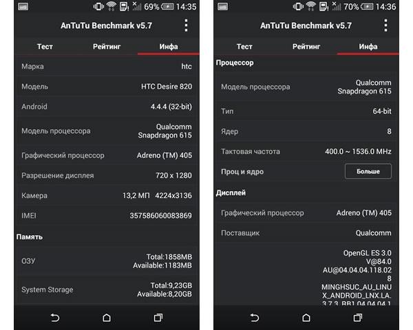 Обзор смартфона HTC Desire 820